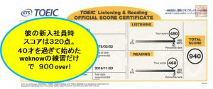 TOEIC official certificate